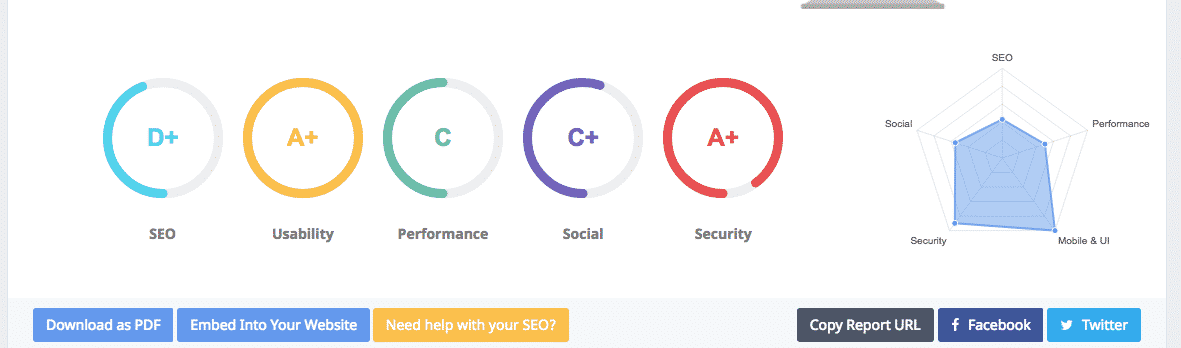 free seo audit tool seoptimer.com